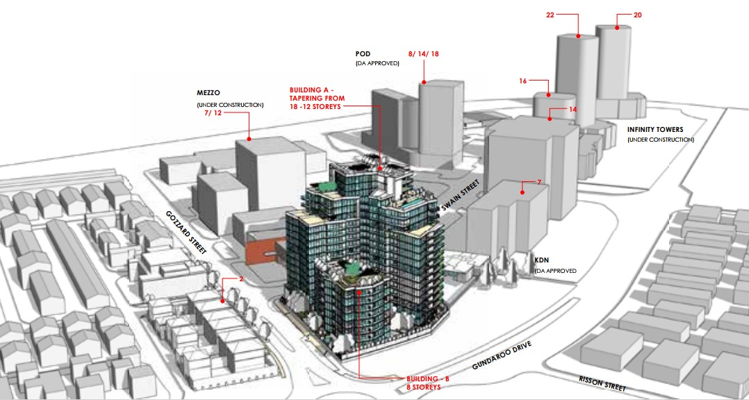 UPDATED: Air Towers Development Application