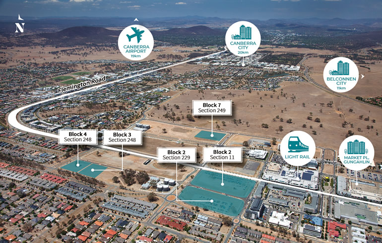 Development opportunities in Gungahlin Town Centre